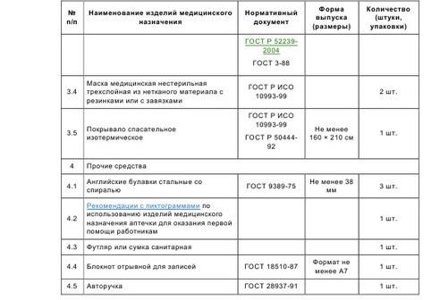 PDF Об утверждении требований | ПРИКАЗ от 5. 03.2011 №169н