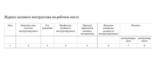 журнал целевого инструктажа по ОТ